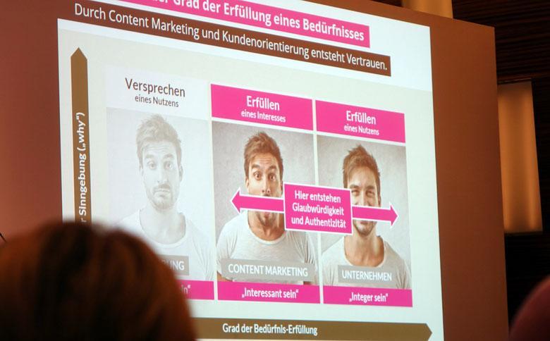 Unterschiedliche Marketingarten auf Folie dargestellt