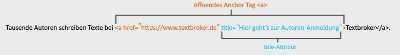 Hyperlink mit title-Tag