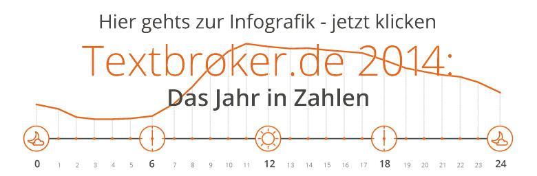 Textbroker Infografik Titel