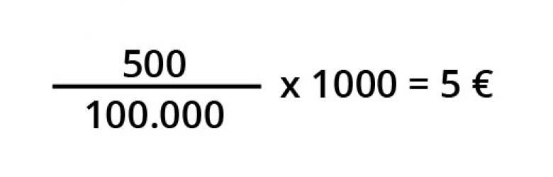 Beispielformel zur Berechnung des CPM/TKP