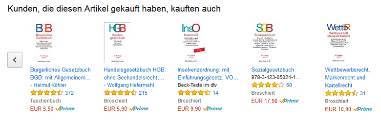 Produkte im Cross-Selling