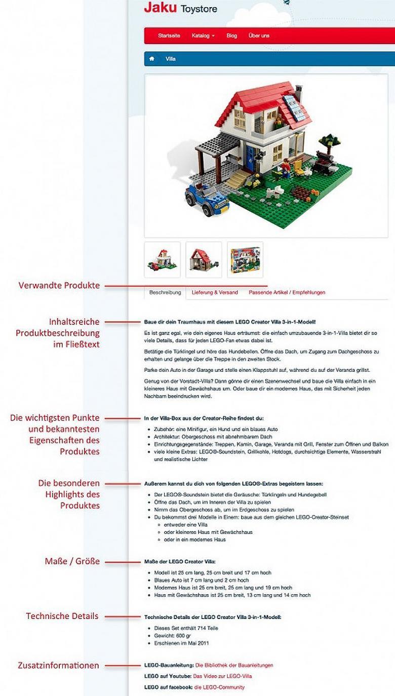 Beispiel einer Produktbeschreibung