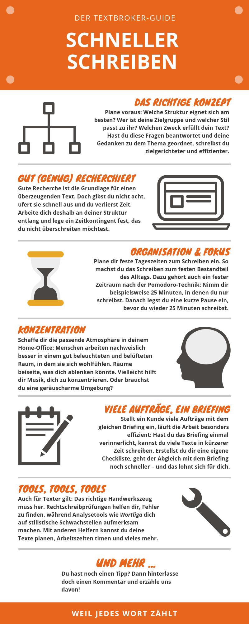 Infografik mit den kurz gefassteren Tipps des Fließtextes zum schnelleren Schreiben