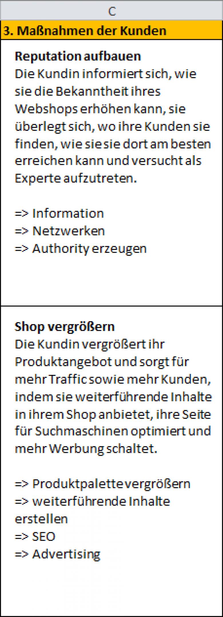 Charmant Rechnung Tabellenkalkulationsvorlage Zeitgenössisch - Entry ...