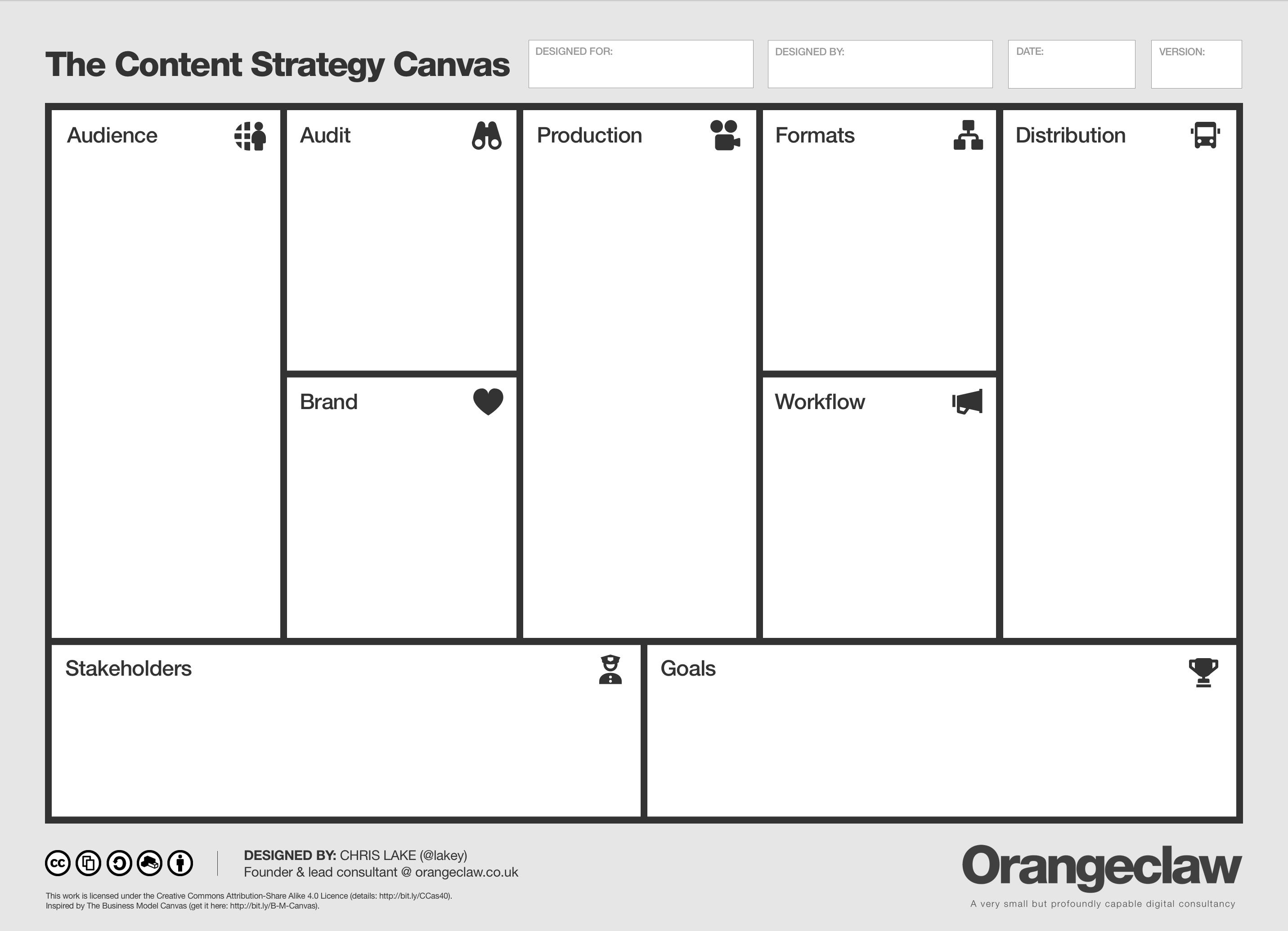 Content-Strategy-Canvas von Orangeclaw