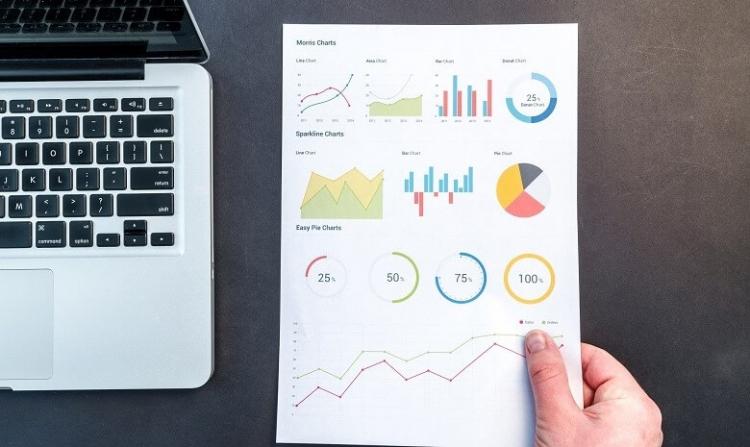 Analyse der KPIs