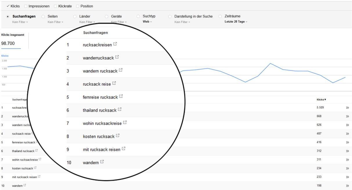 Zahlen aus der Google Search Console