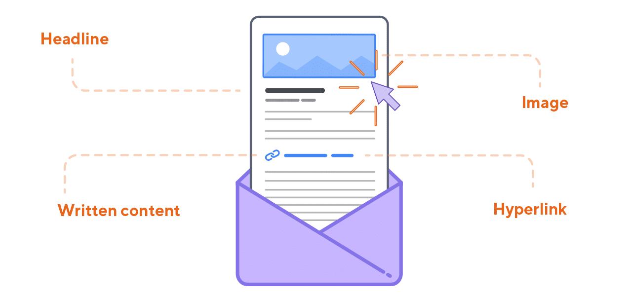 Aufbau eines Newsletters