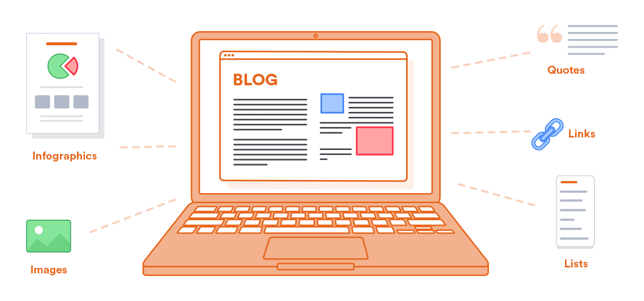 Laptop mit Blogbeitrag